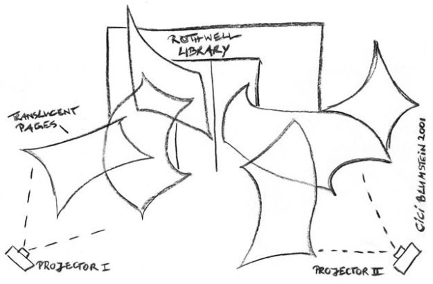 Charcoal proposal sketch for Fresh Page installation, CiCi Blumstein 2001.